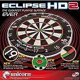 Unicorn Eclipse HD2 - 4
